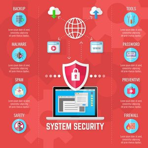 Ваш Персональний IT- консультант та Віддалене налаштування всіх Ваших пристроїв, Пошук та очищення ПК від вірусів